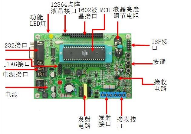 传感器/变送器 >  液位传感器 >  超声波测距测深开发板 dy-kf 探鱼
