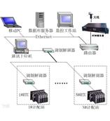 HR-901GB高精度NTP时间同步服务器