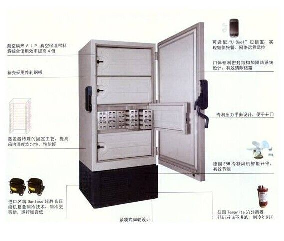 温度控制 电脑控制,温度数字显示,调节单位为1,箱内温度-40~-86可调  安全系统 多种故障报警(高低温报警、传感器报警、断电报警、高低电压报警、冷凝器散热差报警、环温超标报警) 两种报警方式(声音蜂鸣报警、灯光闪烁报警) 多重保护功能(密码保护、开机延时保护、超低电压补偿保护、超高电压补偿保护) 所有独立部件安全接地  制冷系统 优化复叠制冷技术,进口压缩机,制冷能力更强 高密度保温层,保温效果好 独特的三道密封结构加隔热系统设计,有效消除结霜现象 特殊设计的低温级电脑