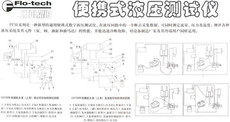 PFM6BD系列是一种新型通用便携式数字液压测试仪。在液压回路中的一个断点采集数据,可双向同时测量流量、压力及温度,测评各种液压系统及其元件(泵、阀、油缸和油马达)的性能,并能迅速诊断故障。对设备制造厂家及其终端用户同样适用。 特点:  用于双向在线测试,有三种流量的量程:12-227,15-321,26-757L/min可供选择。  流量与温度用3-1/2位液晶显示  压力用双刻度螺旋管压力表指示,可减振,抗过压  一个扭子开关控制电源及选择流量与温度的显示  指尖操纵的负荷阀调节压力  铂电