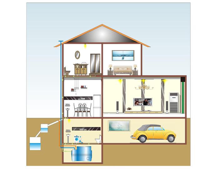 双泵污水提升器别墅地下室污水强排设备