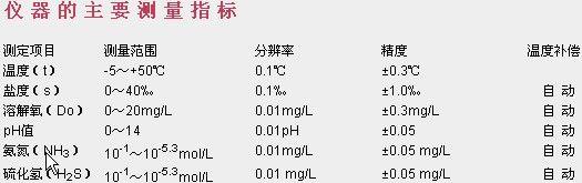 传感器(即电极)部分包括: 温度电极,盐度电极,溶解氧电极, ph电极